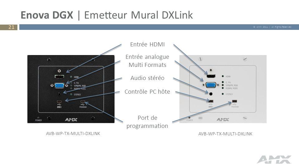 Enova DGX | Emetteur Mural DXLink
