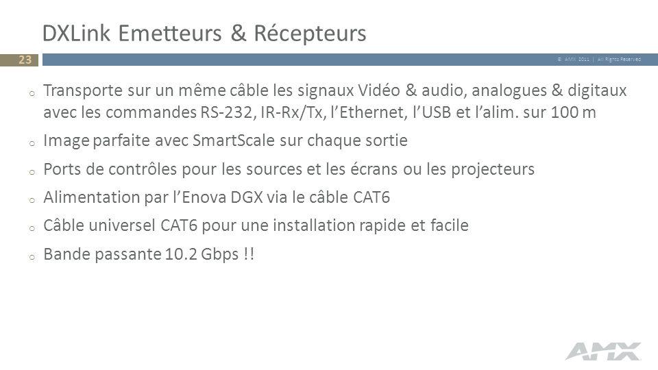 DXLink Emetteurs & Récepteurs