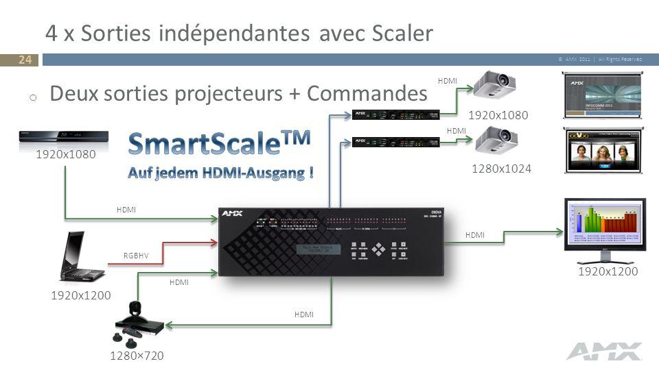 4 x Sorties indépendantes avec Scaler