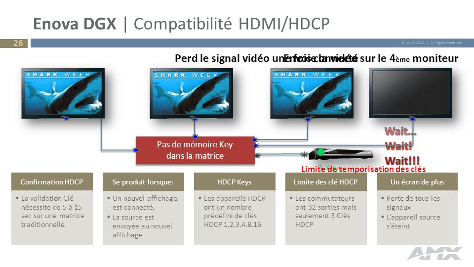 Enova DGX | Compatibilité HDMI/HDCP