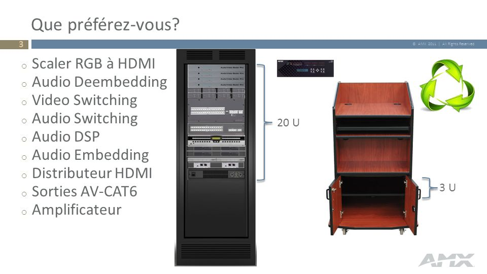 Que préférez-vous Scaler RGB à HDMI Audio Deembedding Video Switching
