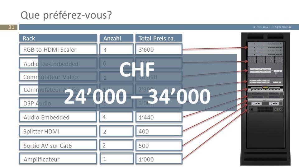 CHF 24'000 – 34'000 Que préférez-vous Rack Anzahl Total Preis ca.