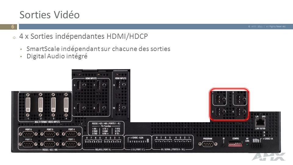 Sorties Vidéo 4 x Sorties indépendantes HDMI/HDCP