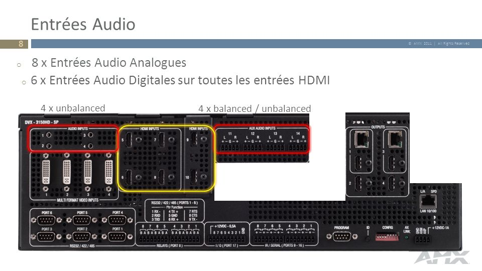 Entrées Audio 8 x Entrées Audio Analogues
