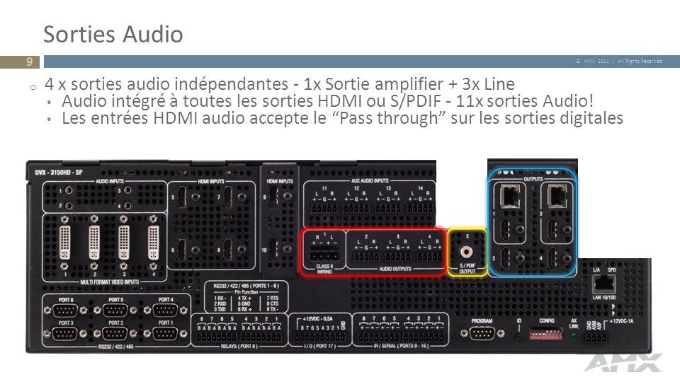 Sorties Audio 4 x sorties audio indépendantes - 1x Sortie amplifier + 3x Line.