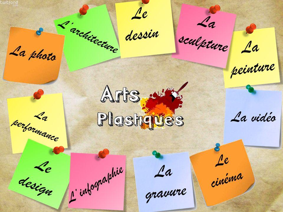 Le dessin La sculpture La peinture Le design La gravure La photo