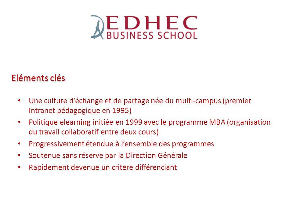 Eléments clés Une culture d'échange et de partage née du multi-campus (premier Intranet pédagogique en 1995)