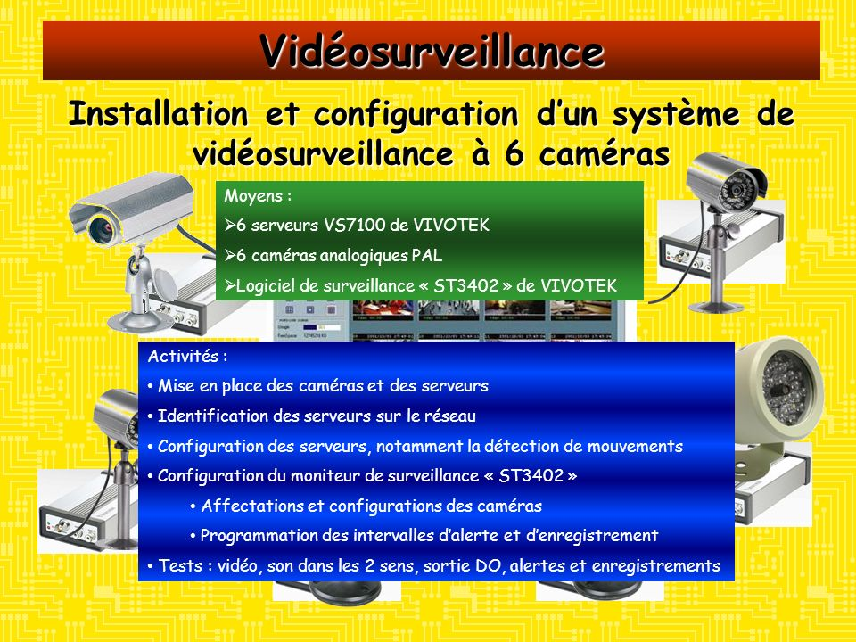 Vidéosurveillance Installation et configuration d'un système de vidéosurveillance à 6 caméras. Moyens :
