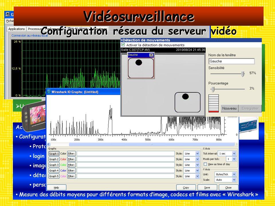 Configuration réseau du serveur vidéo