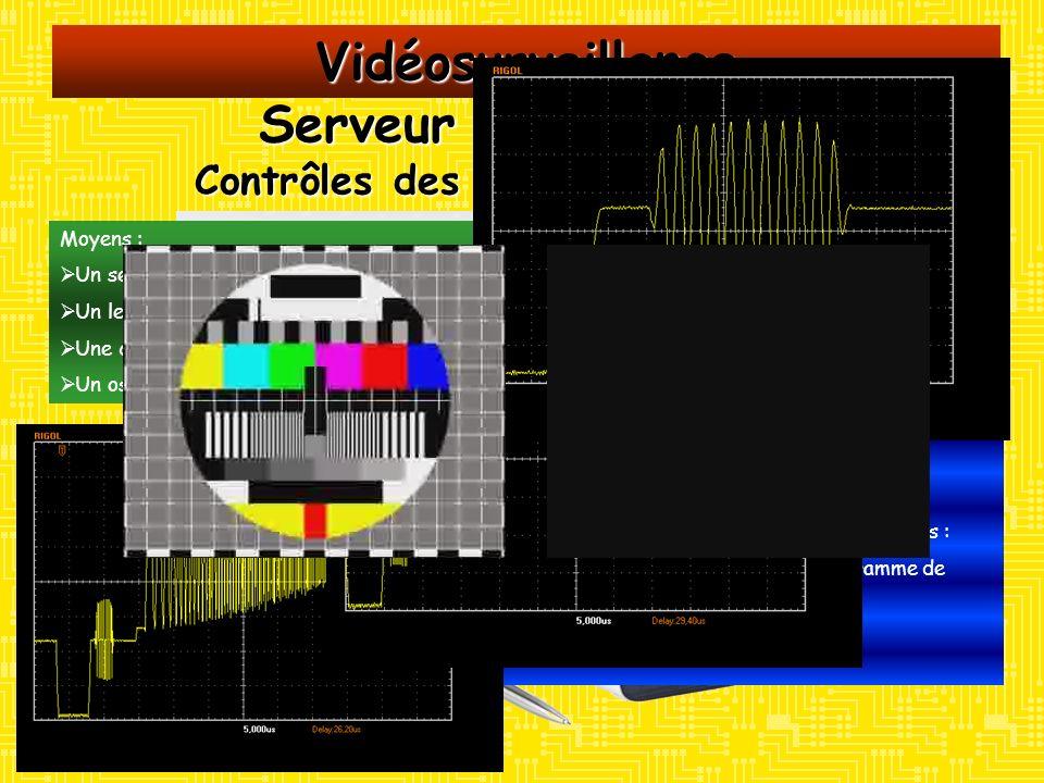 Contrôles des spécifications vidéo