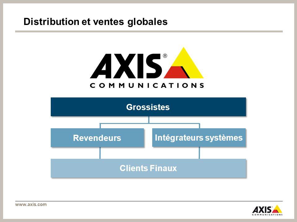 Distribution et ventes globales
