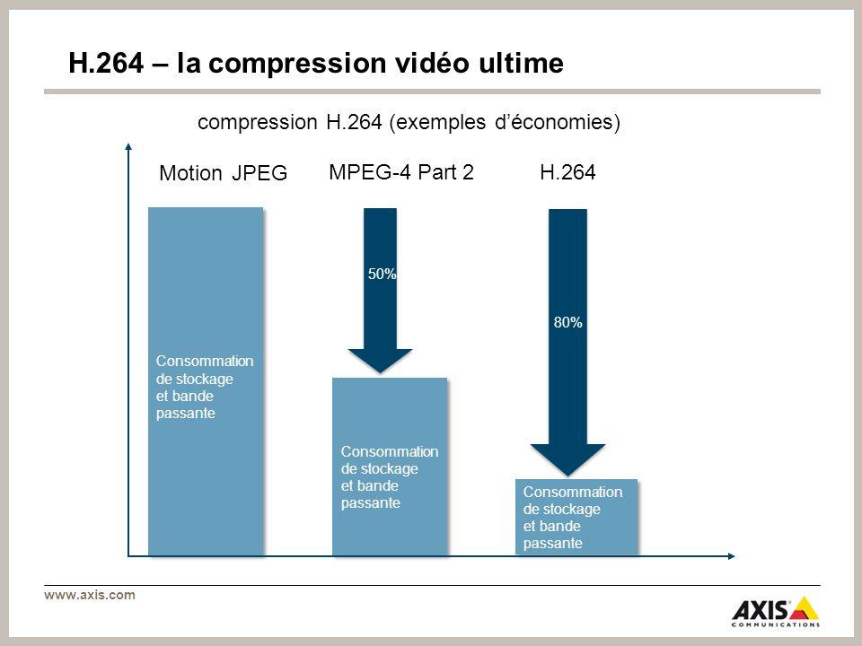 H.264 – la compression vidéo ultime