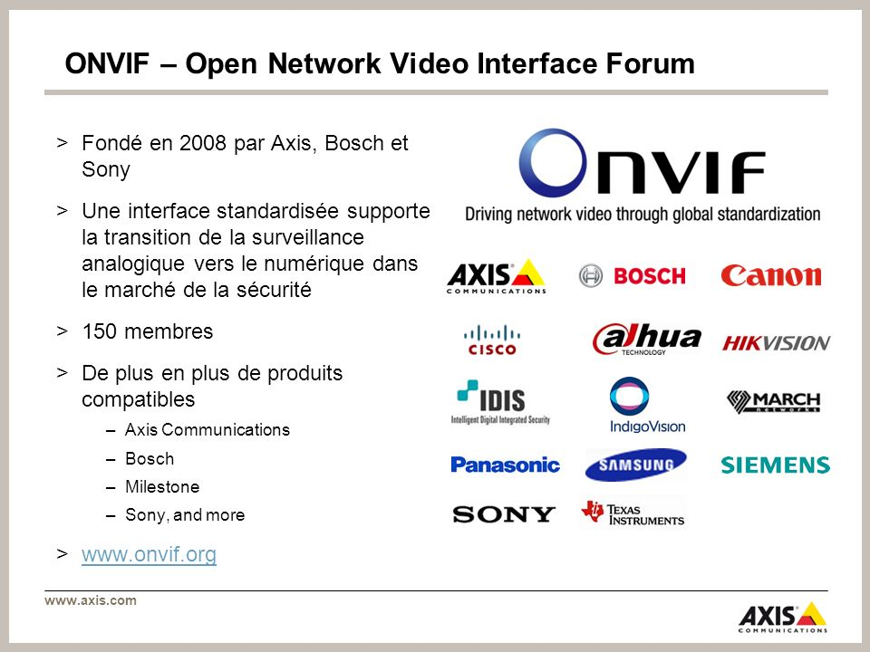 ONVIF – Open Network Video Interface Forum