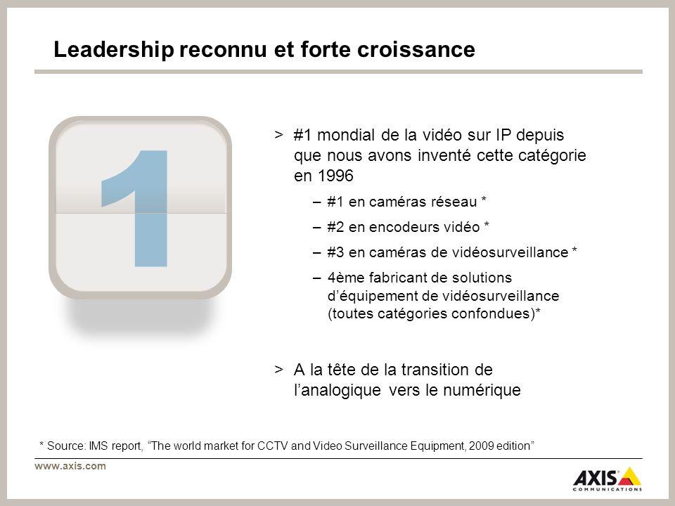 Leadership reconnu et forte croissance