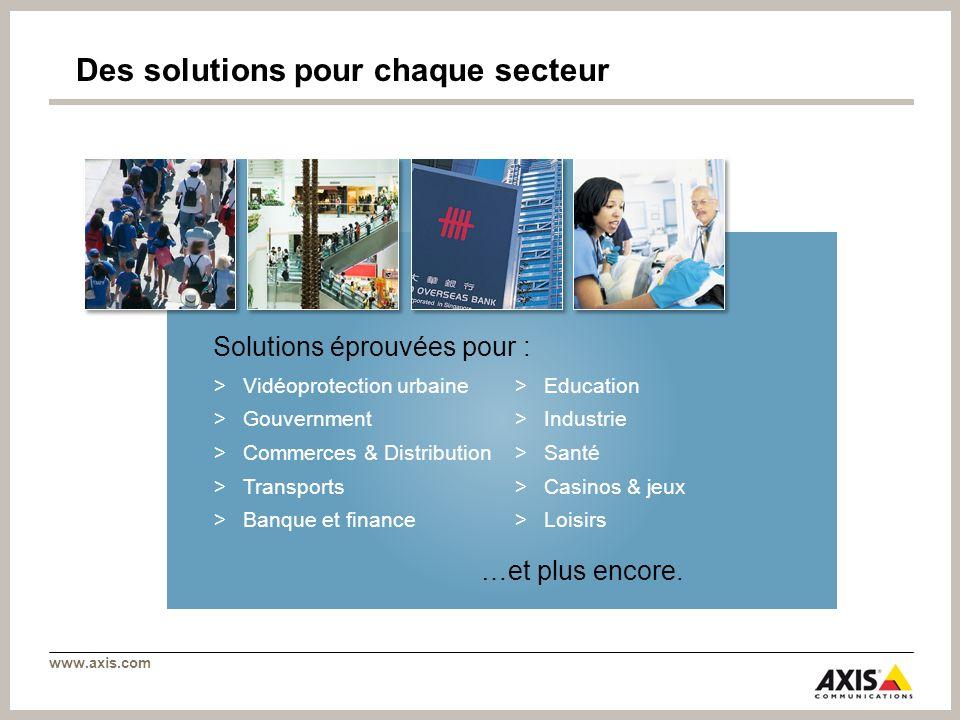 Des solutions pour chaque secteur