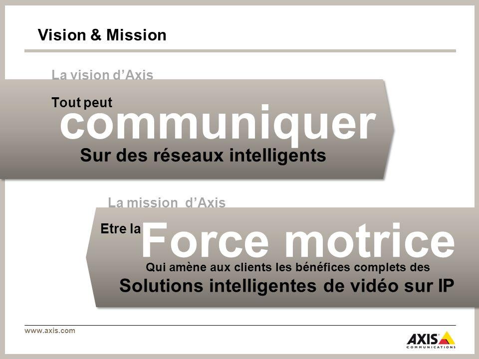 communiquer Force motrice Sur des réseaux intelligents