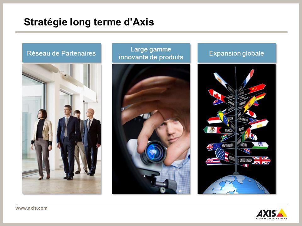 Stratégie long terme d'Axis
