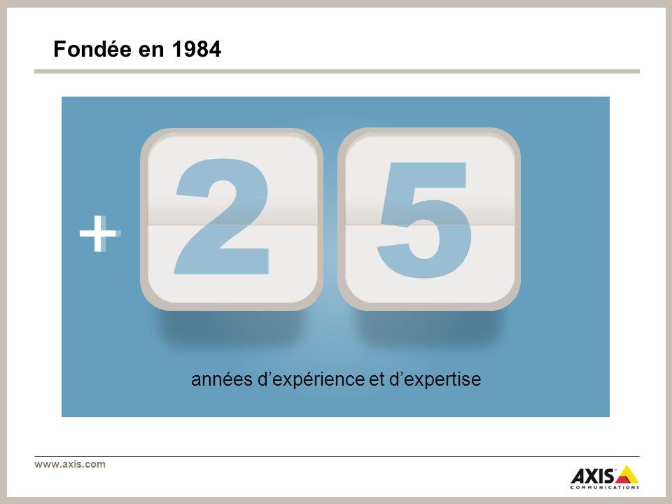 années d'expérience et d'expertise