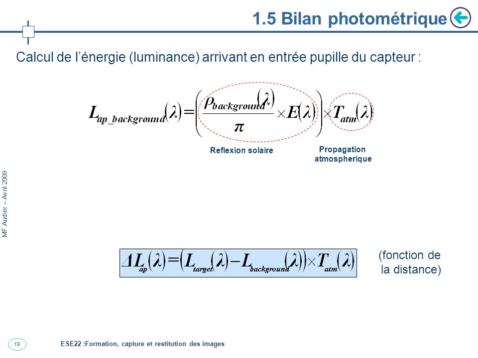 Propagation atmospherique