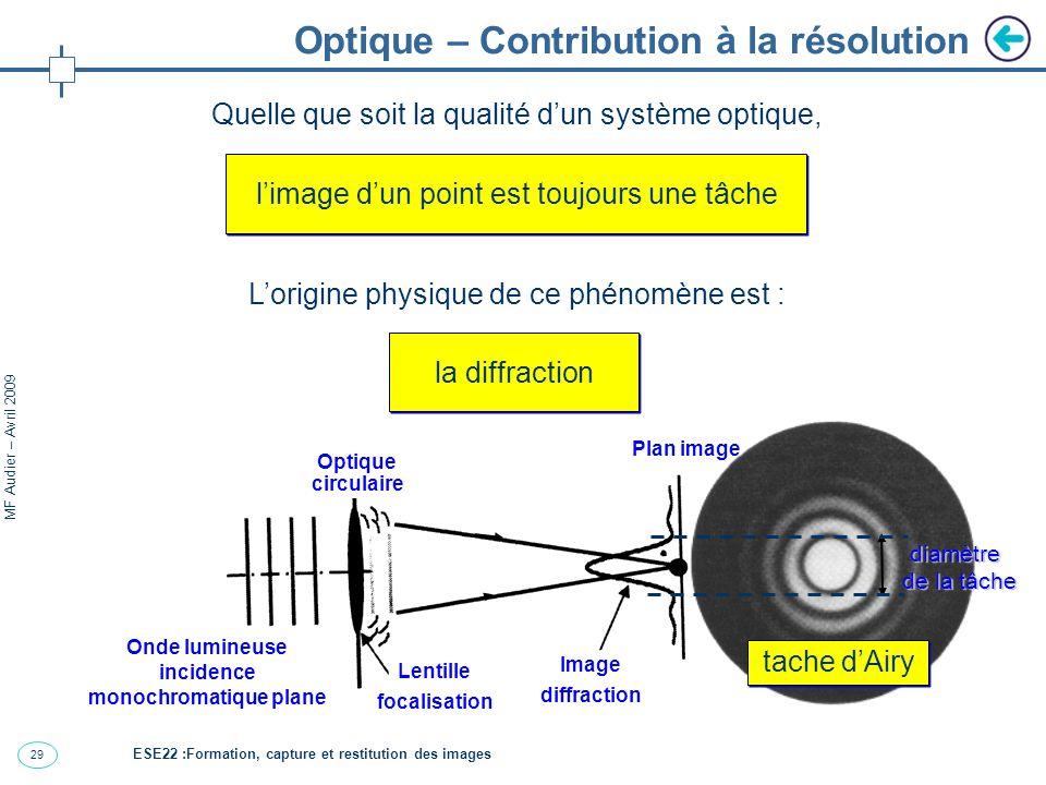 Optique – Contribution à la résolution