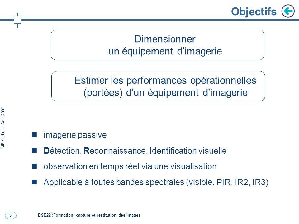 Dimensionner un équipement d'imagerie
