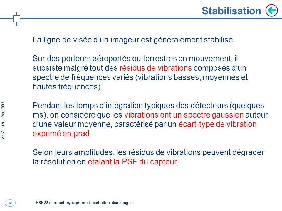Stabilisation La ligne de visée d'un imageur est généralement stabilisé.
