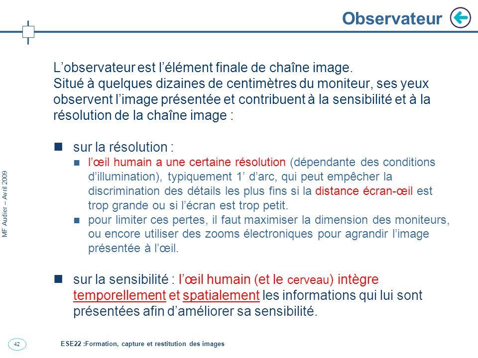 Observateur L'observateur est l'élément finale de chaîne image.