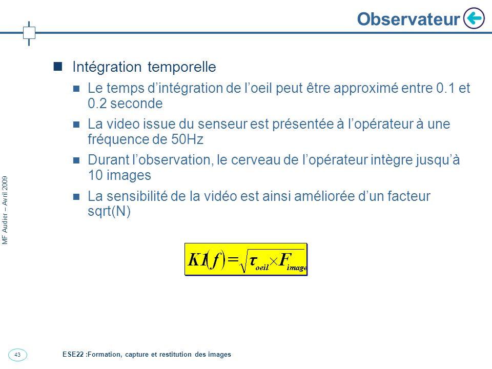 Observateur Intégration temporelle