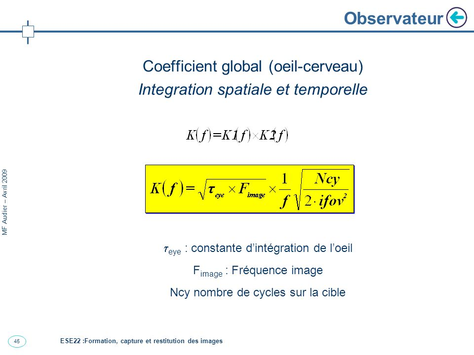 Observateur Coefficient global (oeil-cerveau)