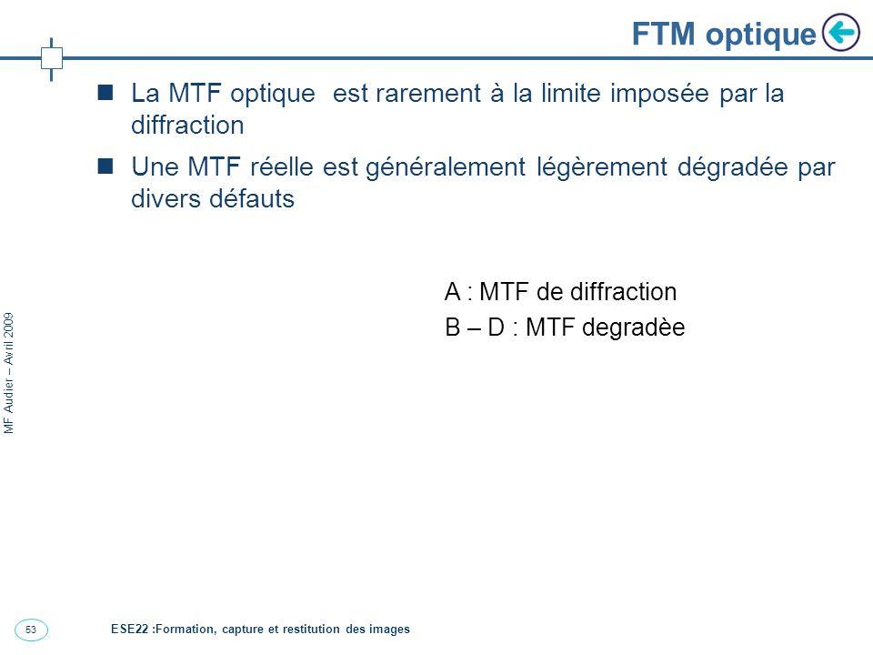 FTM optique La MTF optique est rarement à la limite imposée par la diffraction.