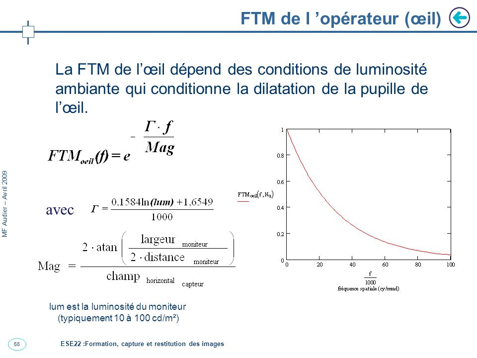 FTM de l 'opérateur (œil)