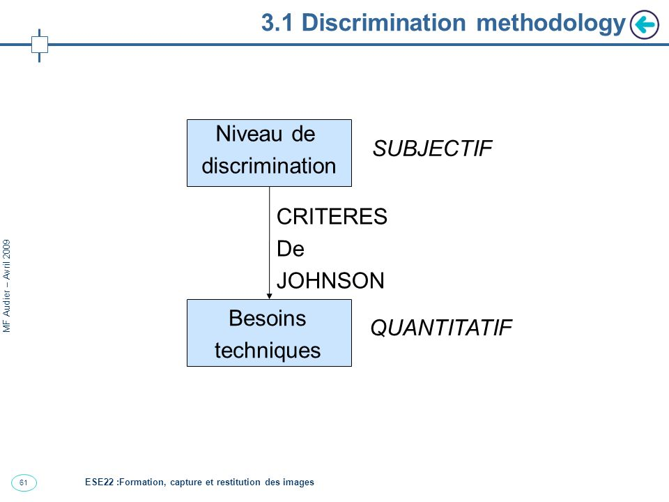 3.1 Discrimination methodology