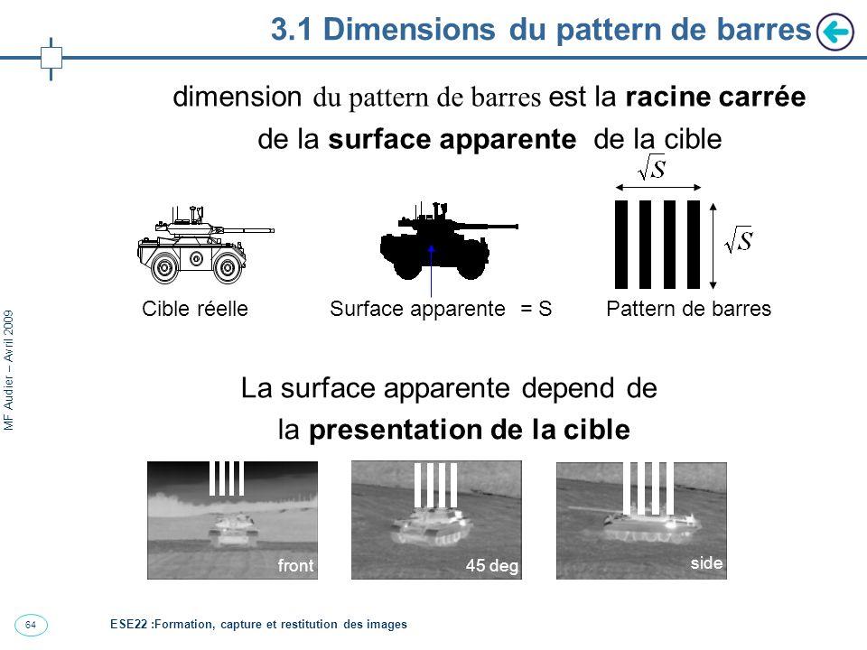 3.1 Dimensions du pattern de barres