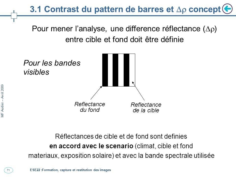 3.1 Contrast du pattern de barres et  concept