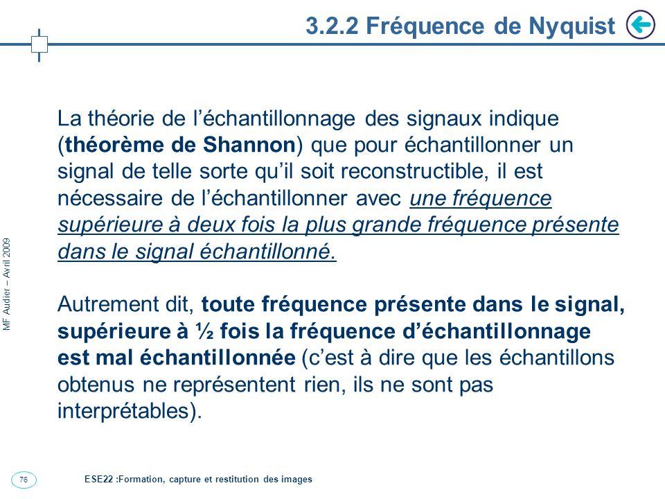 3.2.2 Fréquence de Nyquist