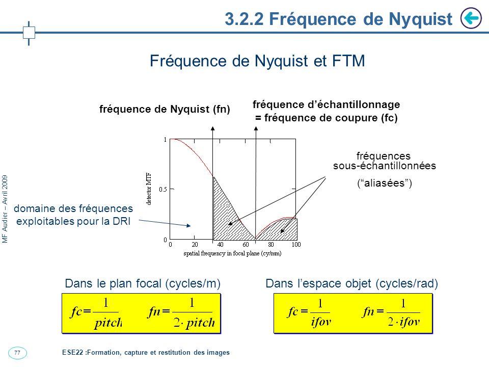 3.2.2 Fréquence de Nyquist Fréquence de Nyquist et FTM