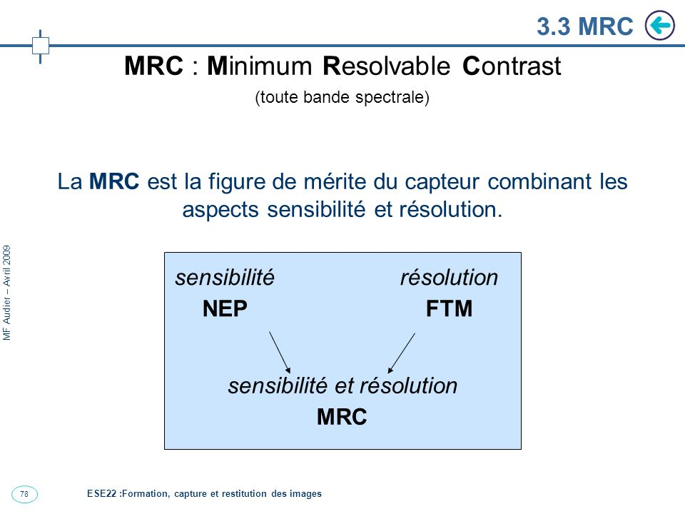 MRC : Minimum Resolvable Contrast