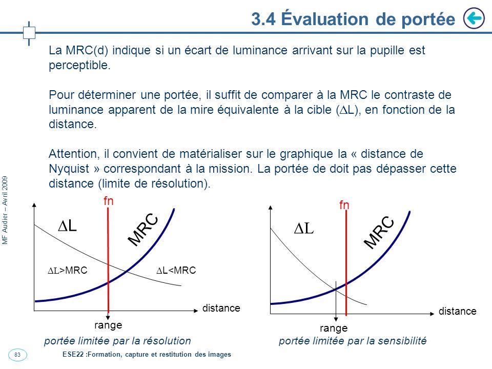 3.4 Évaluation de portée L MRC L MRC