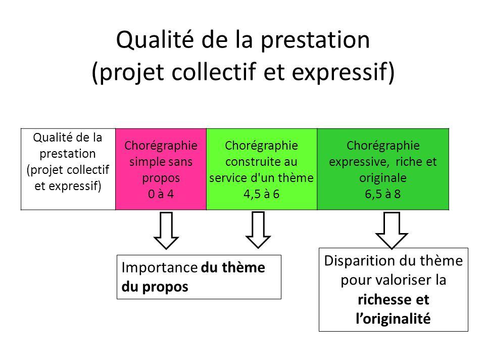 Qualité de la prestation (projet collectif et expressif)