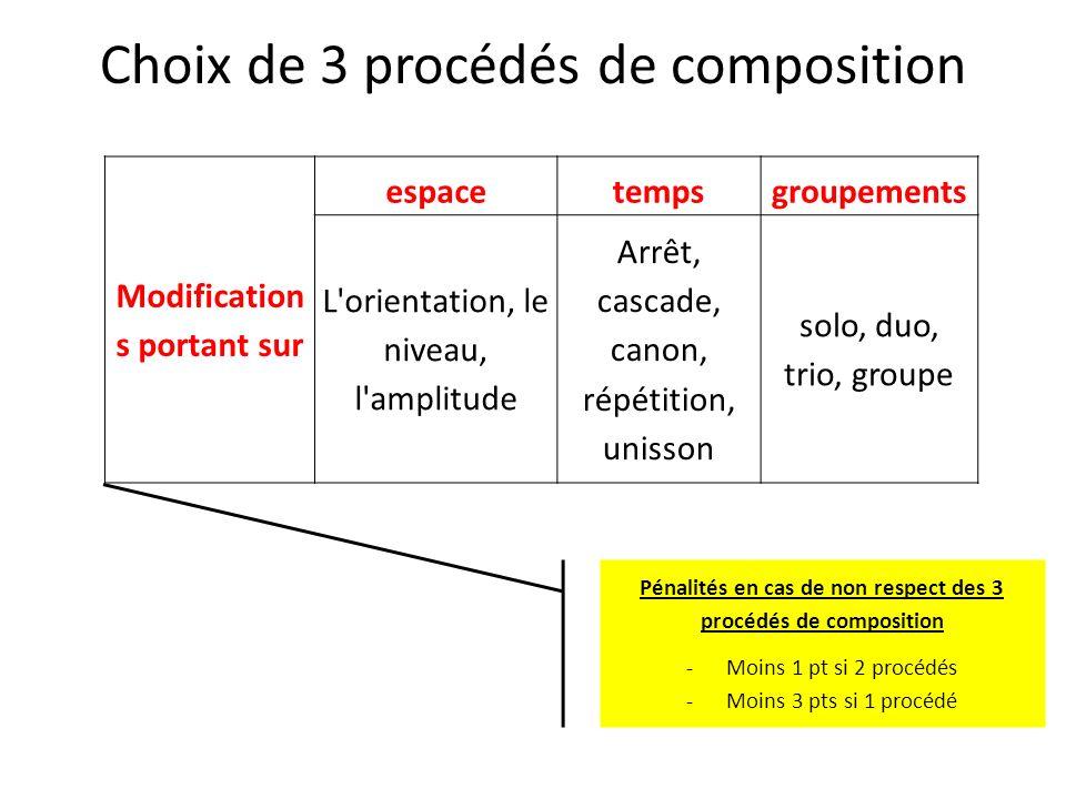 Choix de 3 procédés de composition