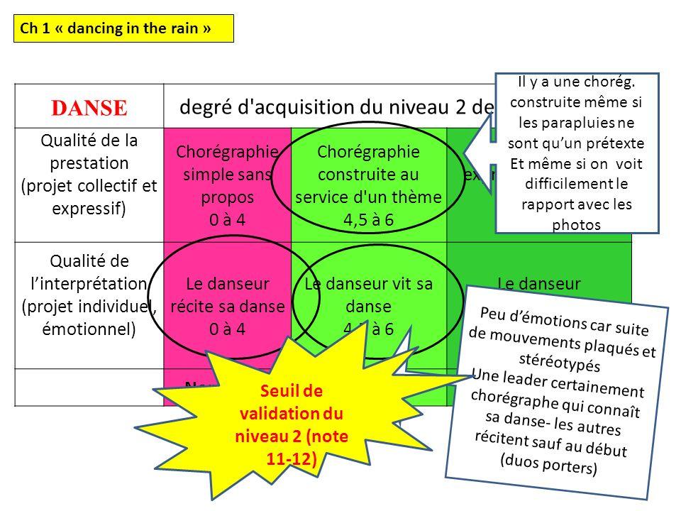 Seuil de validation du niveau 2 (note 11-12)