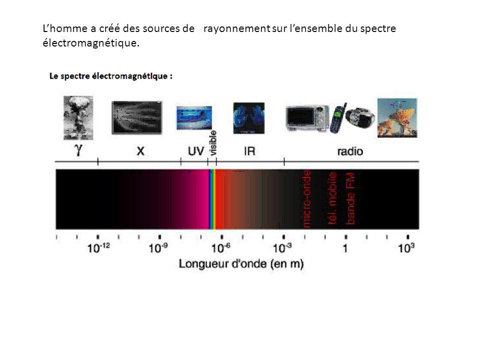 L'homme a créé des sources de rayonnement sur l'ensemble du spectre électromagnétique.