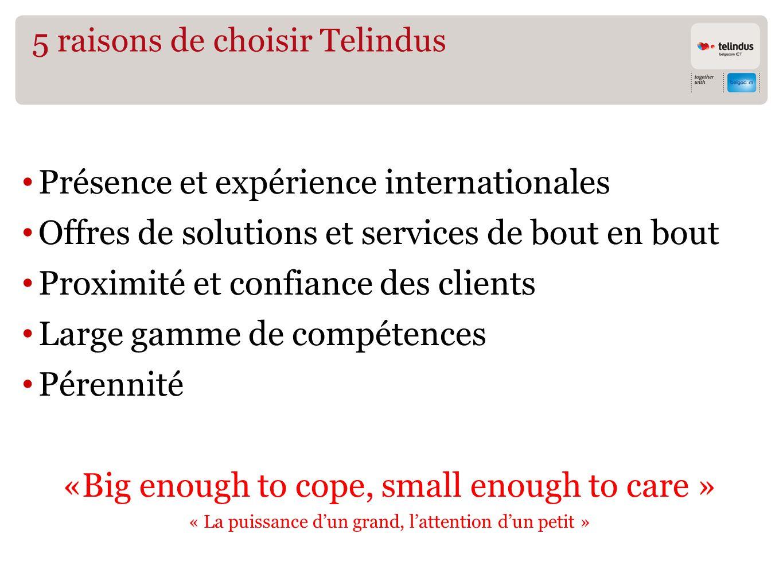 5 raisons de choisir Telindus