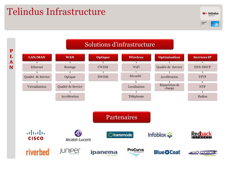 Telindus Infrastructure