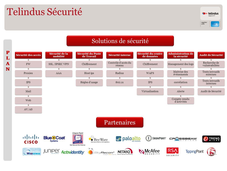 Telindus Sécurité Solutions de sécurité Partenaires Sécurité des accès