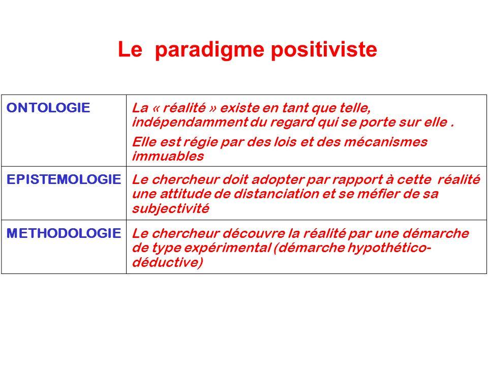 Le paradigme positiviste