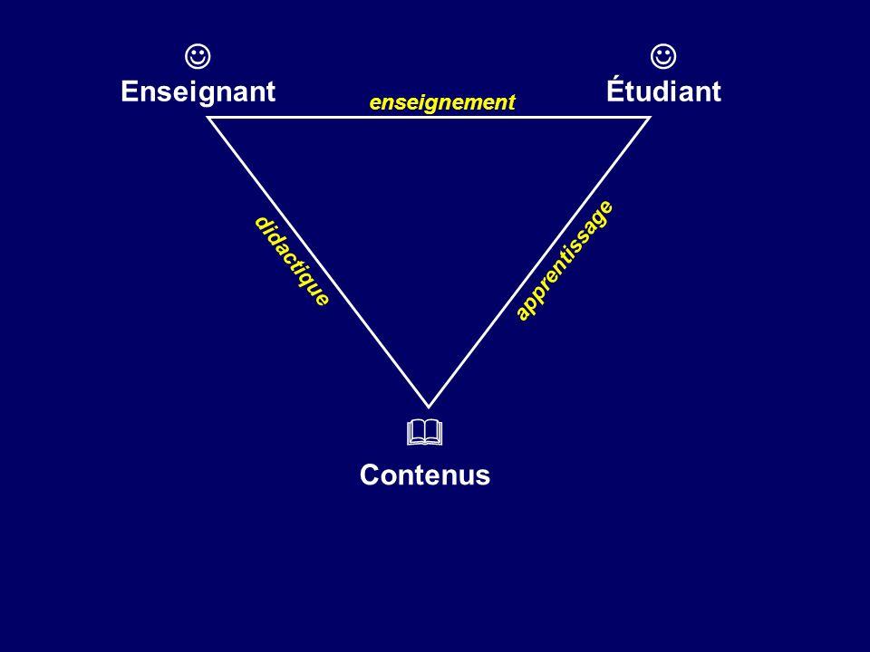   Enseignant Contenus Étudiant enseignement apprentissage didactique
