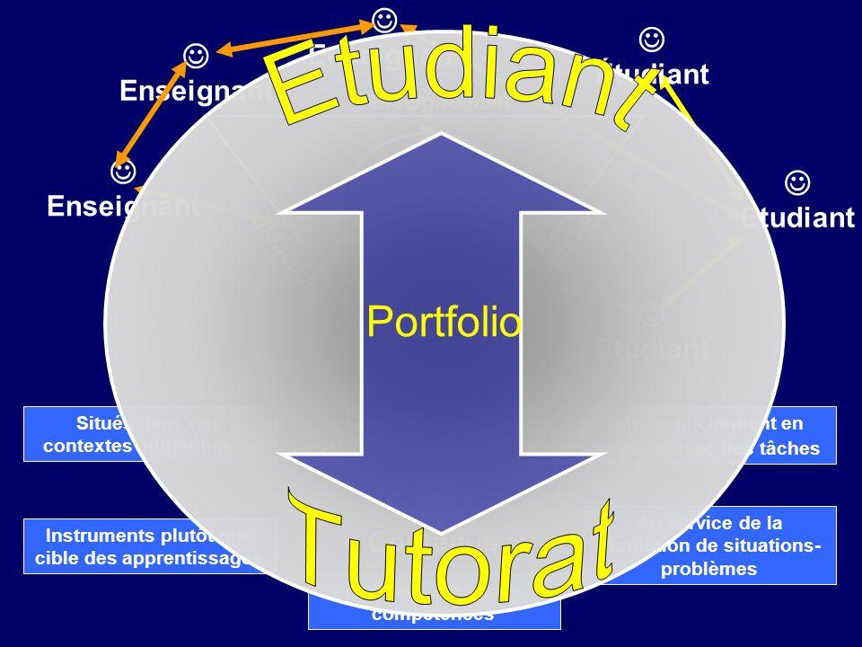 Etudiant Portfolio Tutorat       Enseignant Étudiant Enseignant