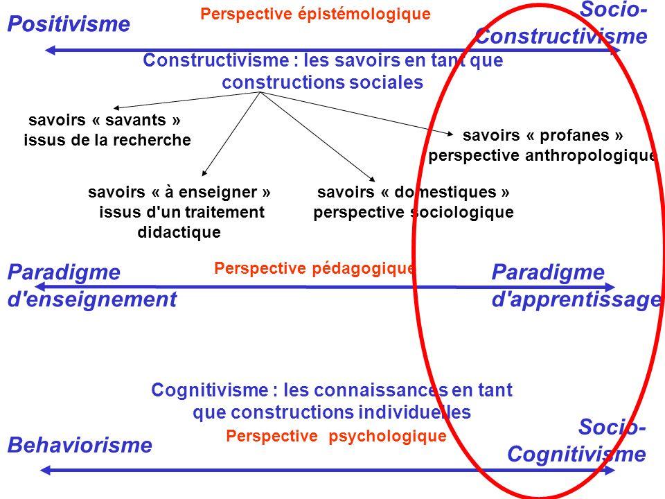 Socio-Constructivisme Positivisme Positivisme