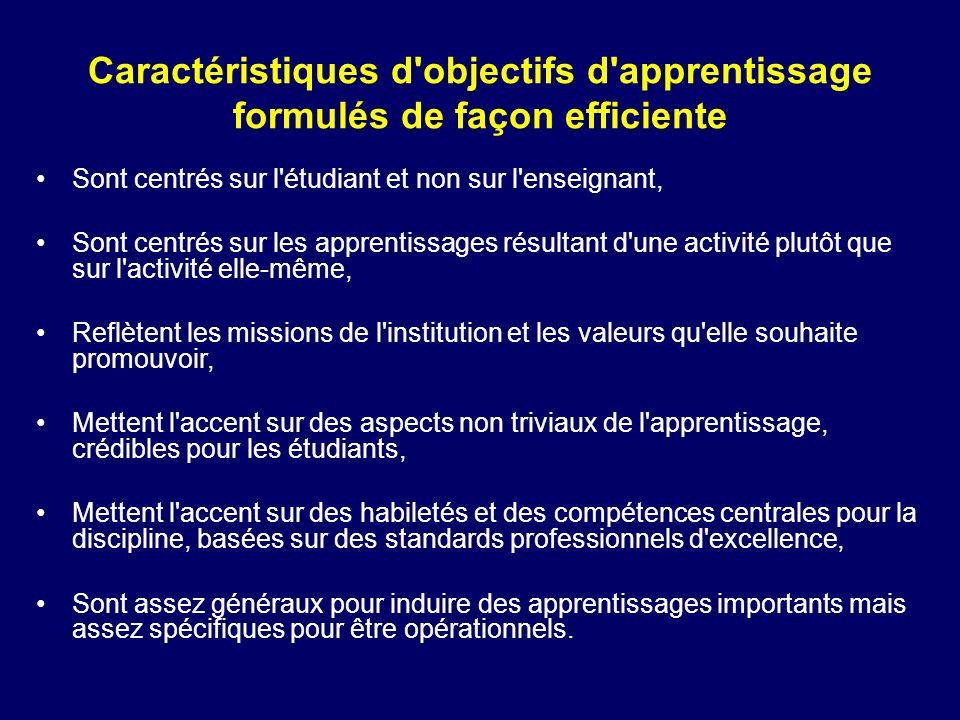 Caractéristiques d objectifs d apprentissage formulés de façon efficiente